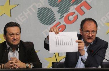 Миков: Министерският съвет се държи като профсъюз на работодателите