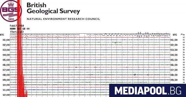 Земетресение с магнитуд 4.4 беше регистрирано във Великобритания в нощта