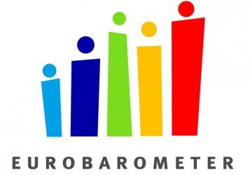 Българите остават оптимисти за бъдещето на Европа и с високо доверие в евроинституциите