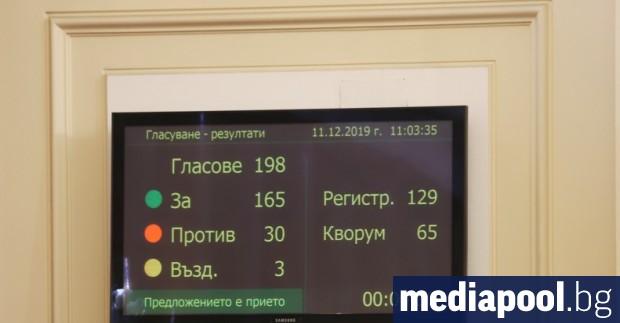 С позиция от името на парламентарната група на БСП, ръководството