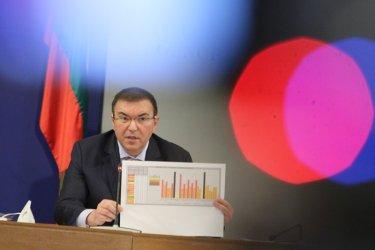 България е на трето място по смъртност в ЕС от Covid-19