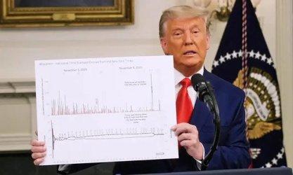 Прокурорът на Манхатън получи данъчни декларации на Доналд Тръмп