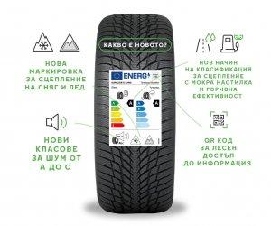 Нов етикет за характеристиките на автомобилните гуми от май